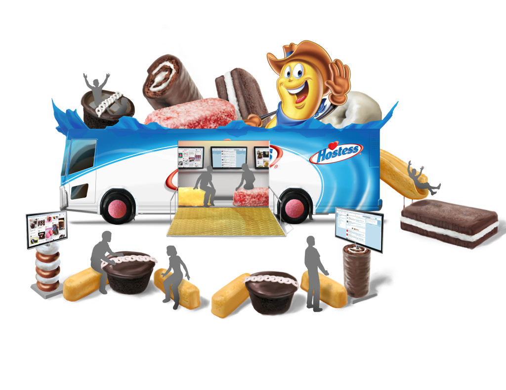 twinkie explosion vehicle openV2